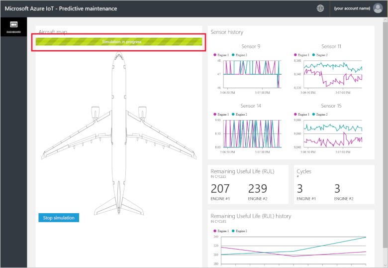 Try a cloud-based IoT predictive maintenance solution
