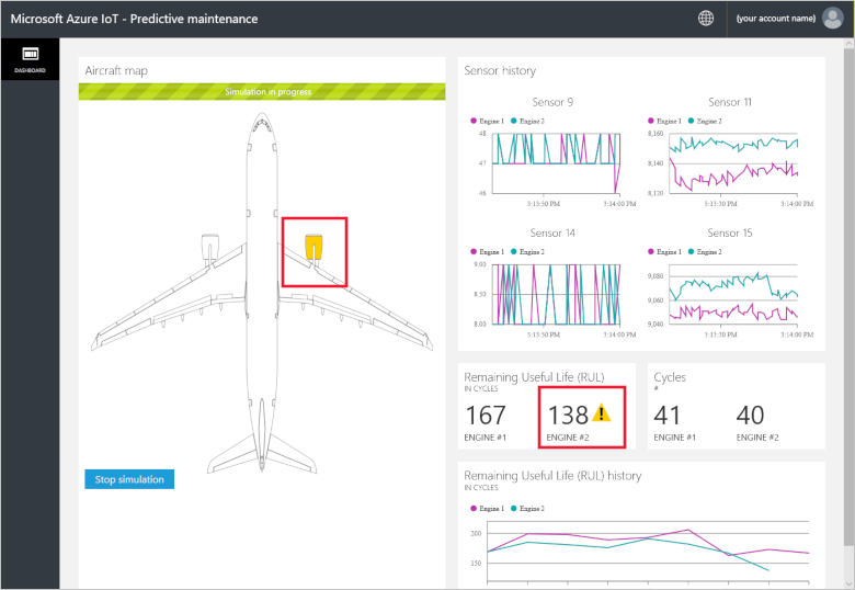 Try a cloud-based IoT predictive maintenance solution - Azure