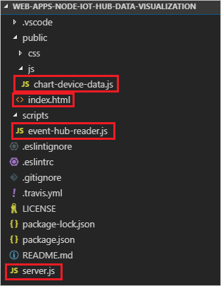 Real-time data visualization of sensor data from your Azure IoT hub