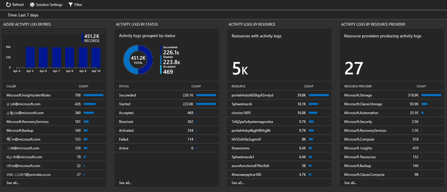 Collect and analyze Azure activity logs in Log Analytics ...