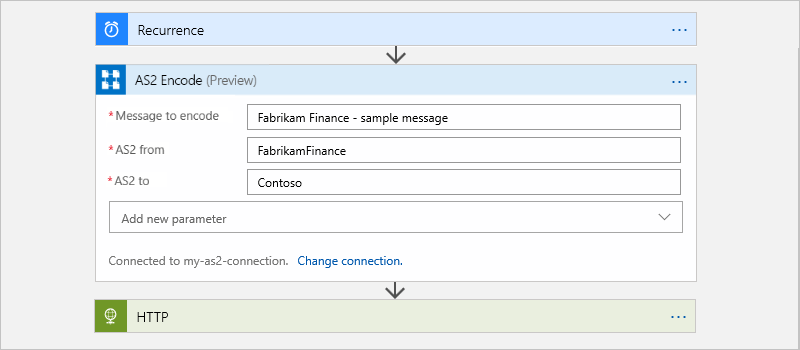 AS2 messages for B2B enterprise integration - Azure Logic