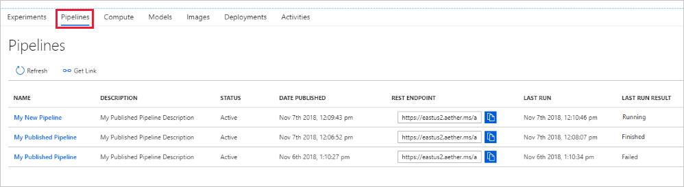 Create Run Track Ml Pipelines Azure Machine Learning Service