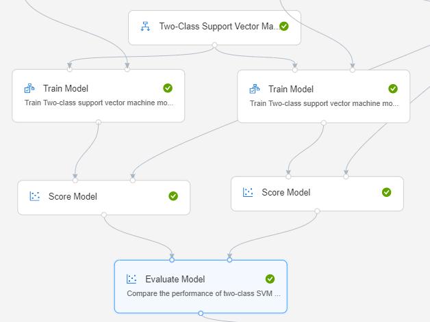 Designer: Predict credit risk example - Azure Machine