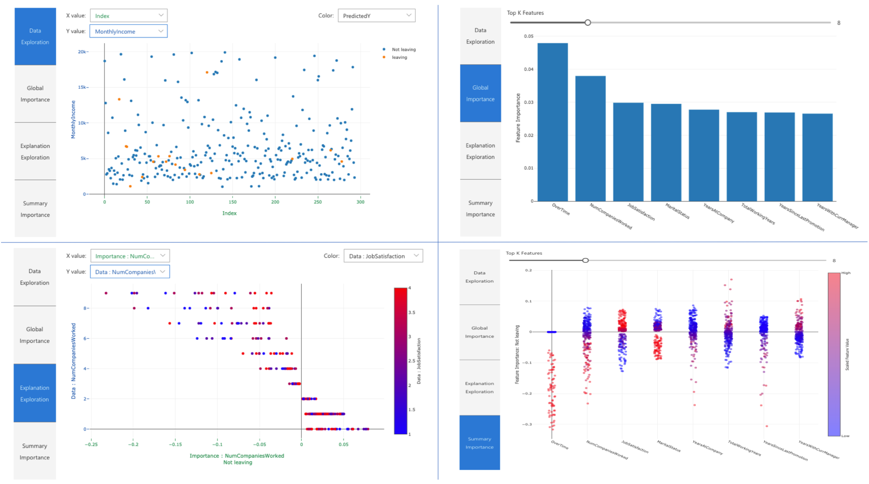 Model interpretability - Azure Machine Learning service | Microsoft Docs