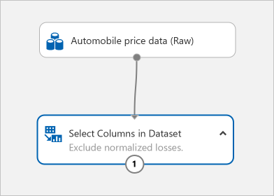 Tutorial: Predict automobile price with the visual interface