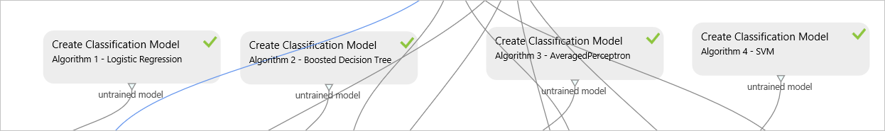 Analyze customer churn - Azure Machine Learning Studio