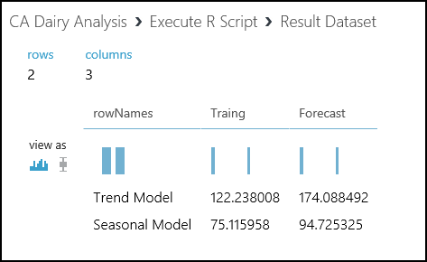 Getting started with R - Azure Machine Learning Studio   Microsoft Docs