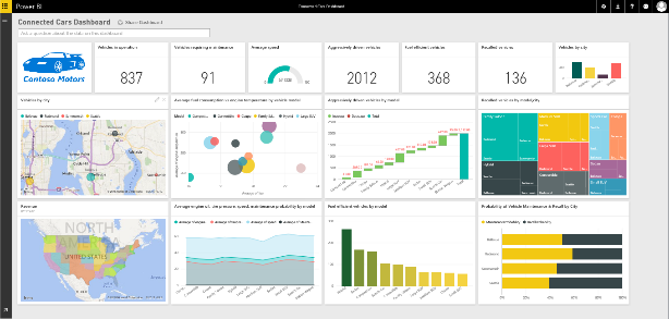 Power Bi Dashboard For Vehicle Health And Driving Habits