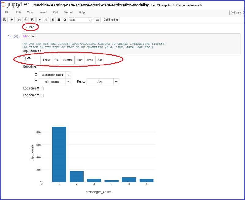 Data science using Spark on Azure HDInsight - Team Data