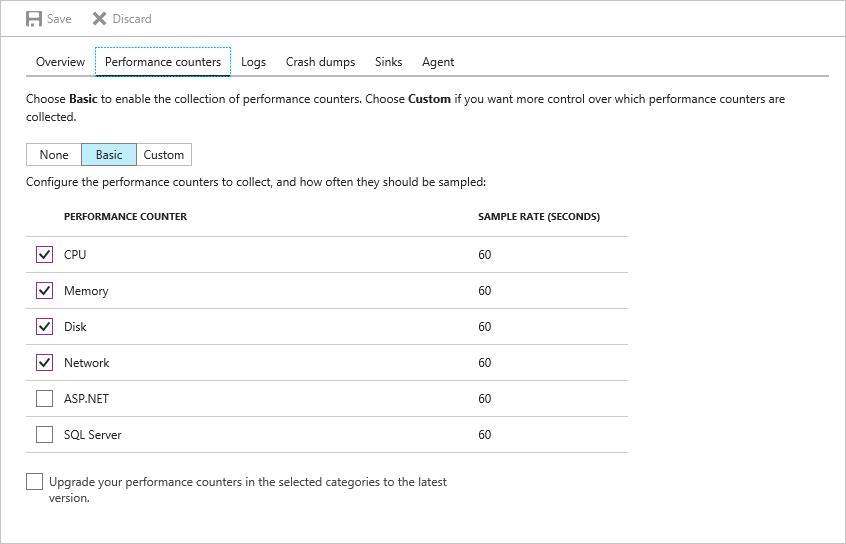 Performance counters settings