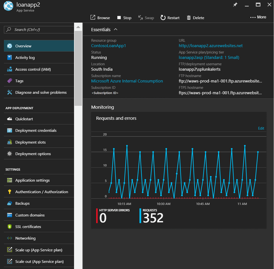 overview of metrics in microsoft azure microsoft docs