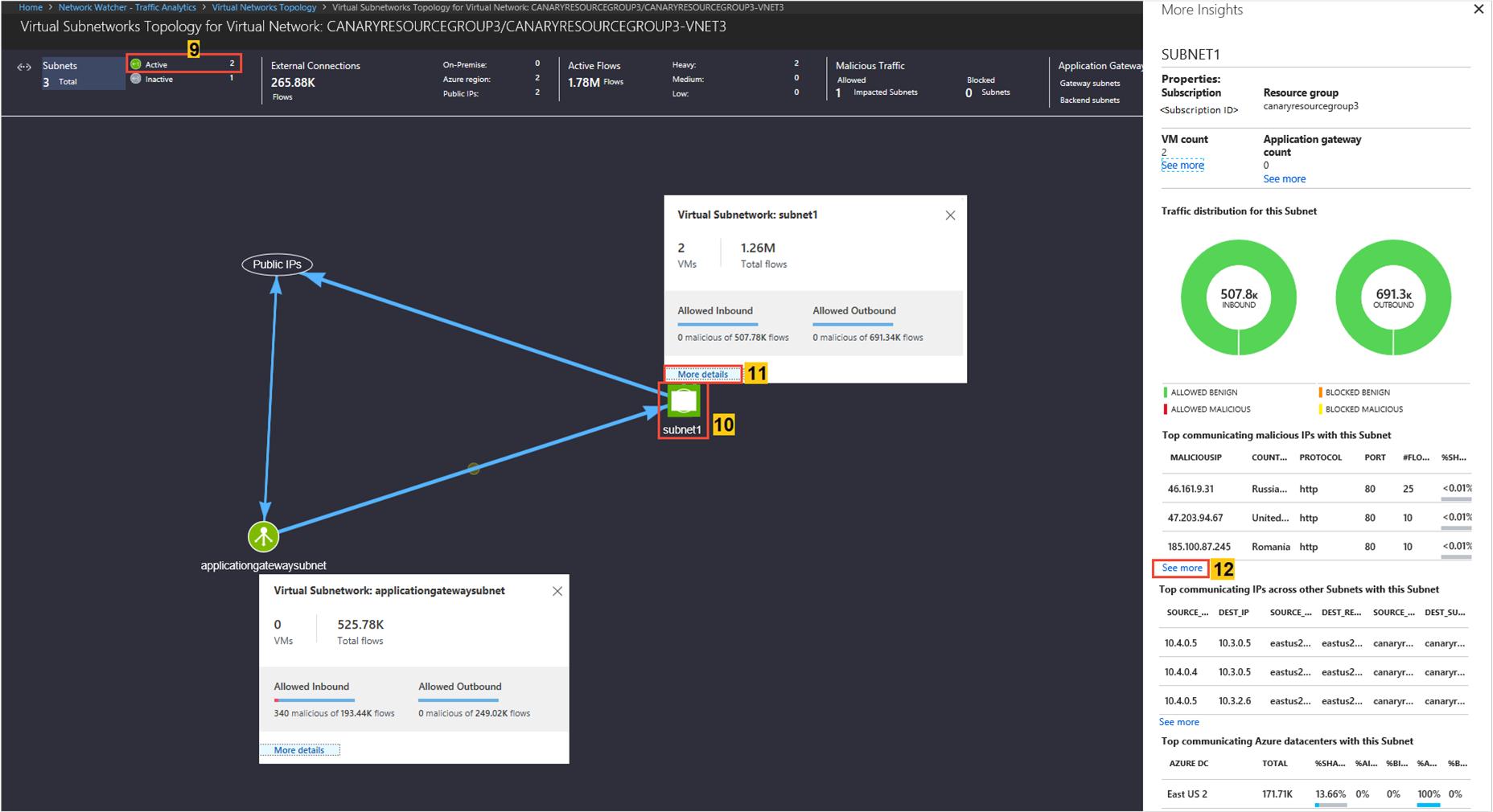 Azure traffic analytics   Microsoft Docs