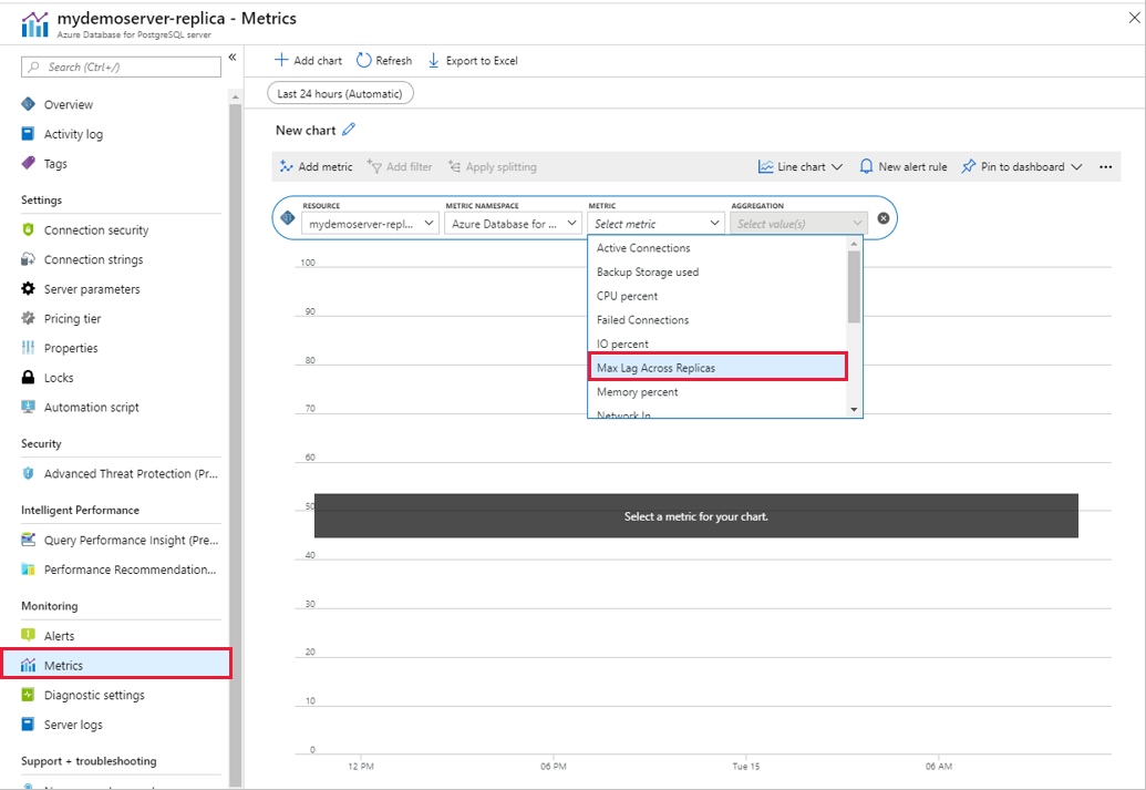 Manage read replicas for Azure Database for PostgreSQL