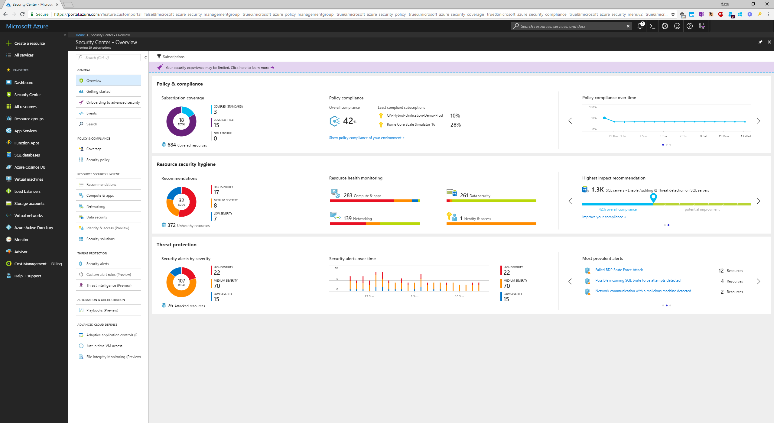 What Is Azure Security Center Microsoft Docs Database Audit Checklist The Built In Dashboard Provides Instant Insights Into Alerts And Vulnerabilities That Require Attention
