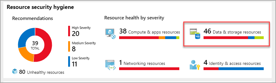 Protect Azure data and storage services in Azure Security