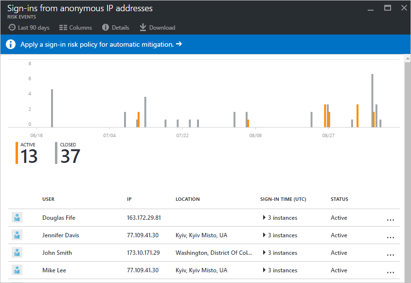Five steps to secure your identity infrastructure in Azure