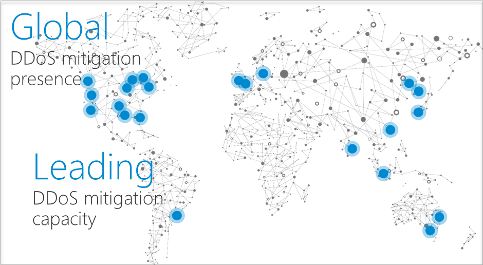 Azure DDoS Protection best practices and reference architectures ...