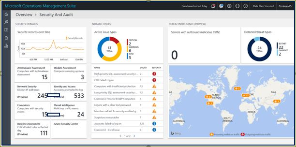 OMS Security and Audit dashboard