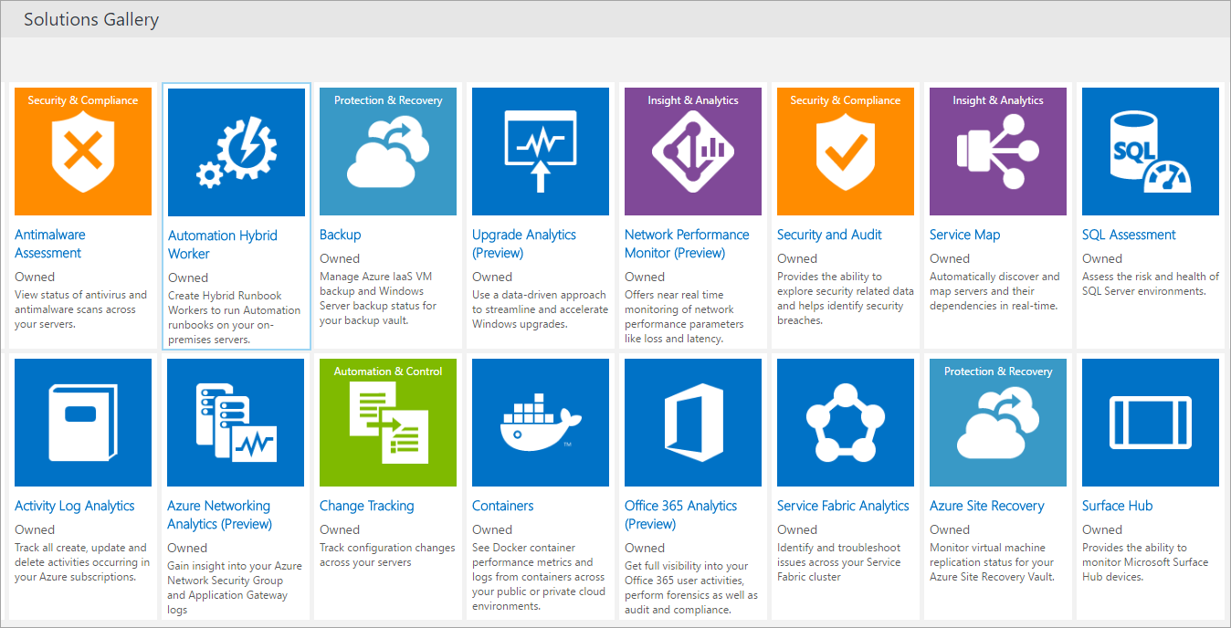 Governance In Azure Microsoft Docs