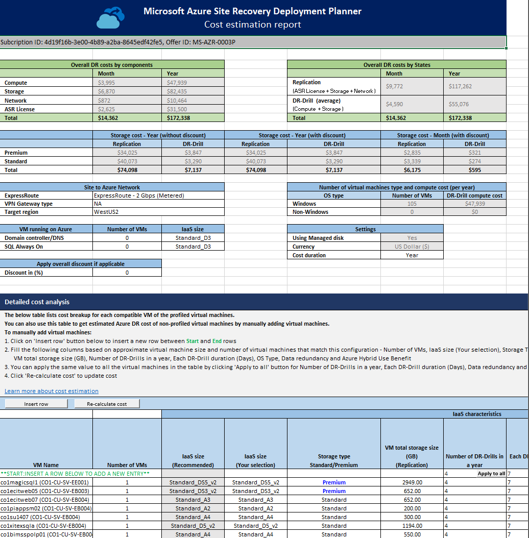 review the azure site recovery deployment planner cost estimation