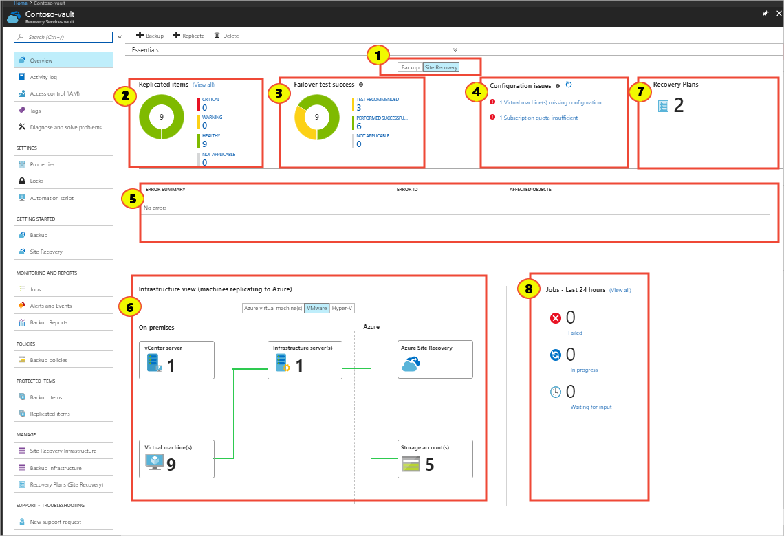 Monitor Azure Site Recovery | Microsoft Docs