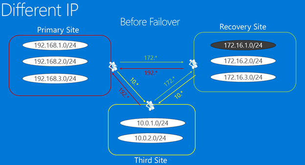 designing your network infrastructure for disaster about us