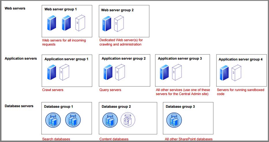 Virtual dedicated server definition q