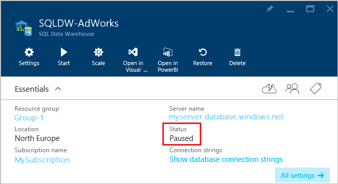 Manage Compute Power In Azure SQL Data Warehouse (Azure Portal)
