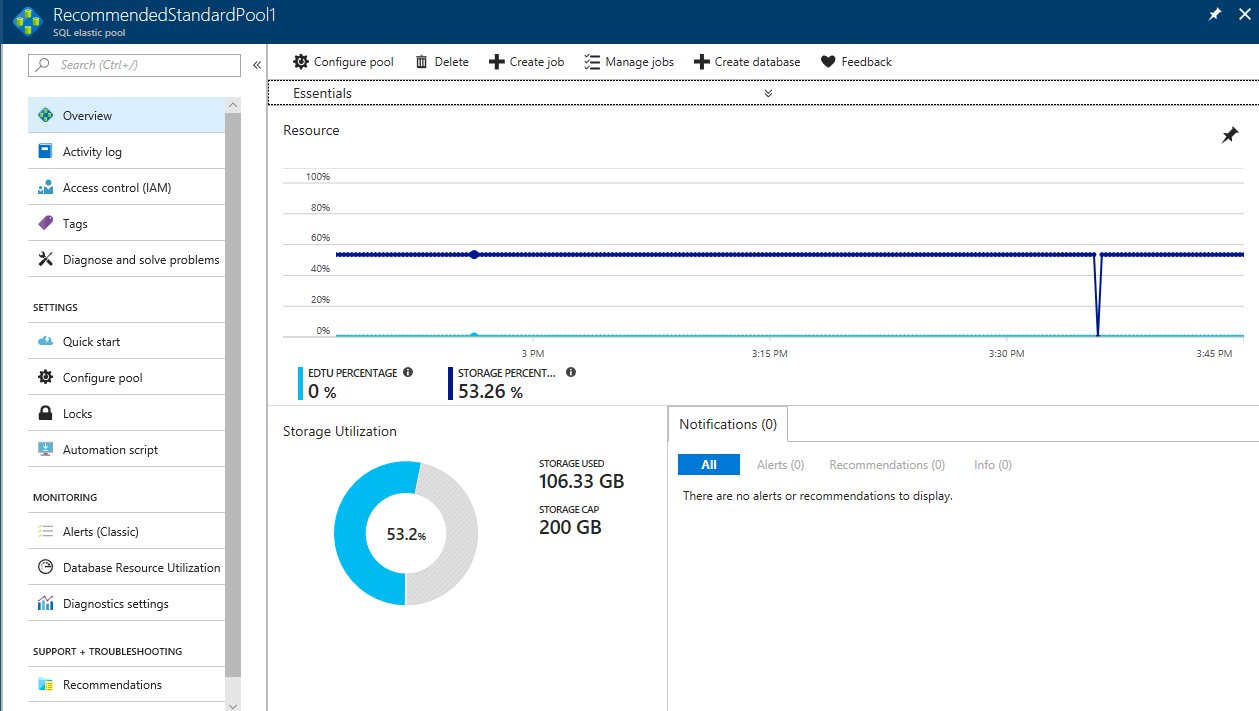 Manage multiple SQL databases with elastic pools- Azure