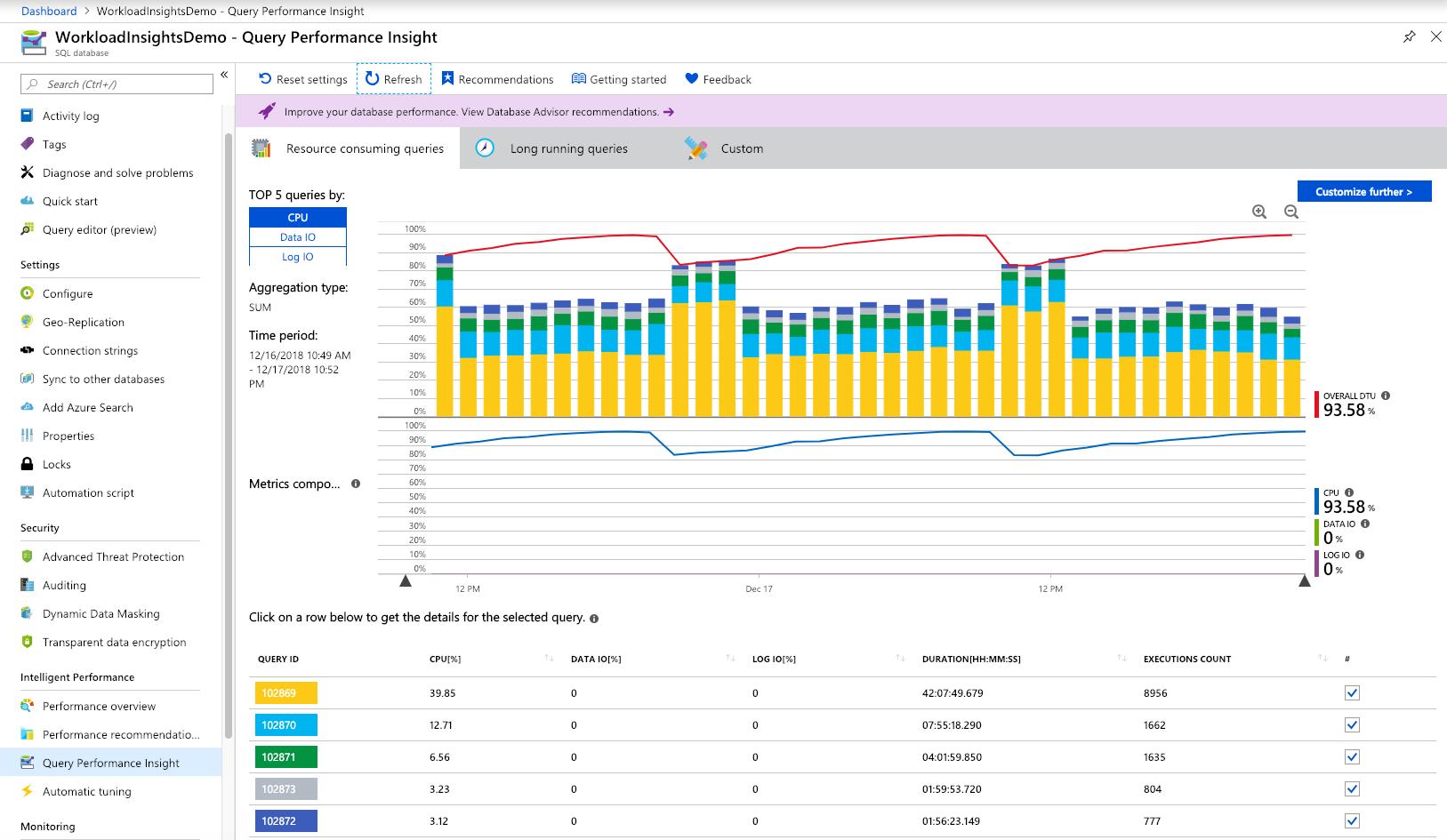 Query Performance Insight for Azure SQL Database | Microsoft