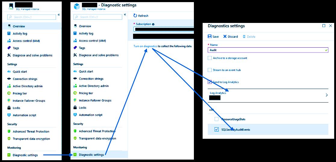 Azure SQL Database managed instance auditing | Microsoft Docs