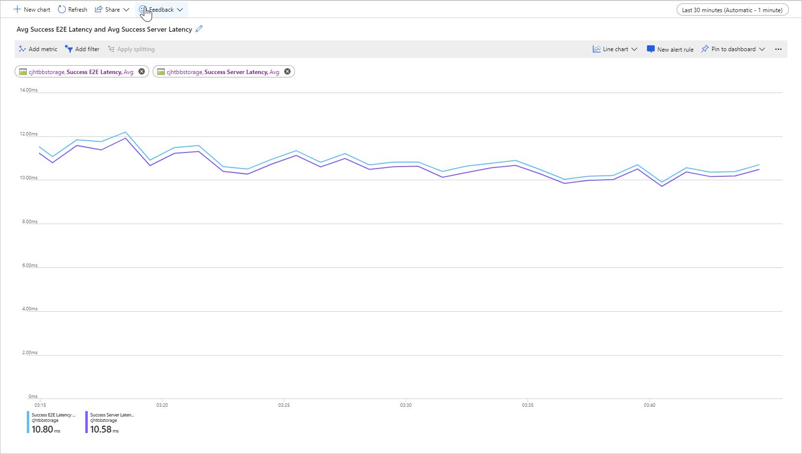 Latency in Blob storage - Azure Storage | Microsoft Docs