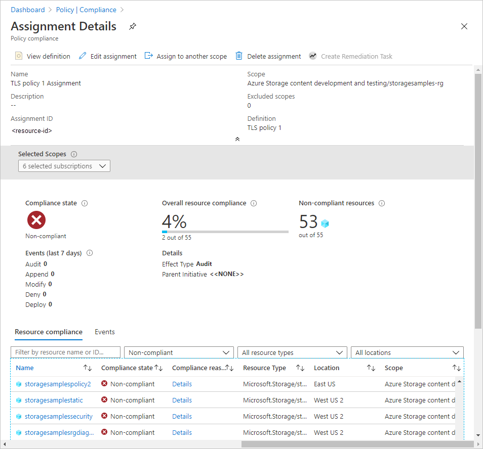 Screenshot showing compliance report for audit policy for minimum TLS version