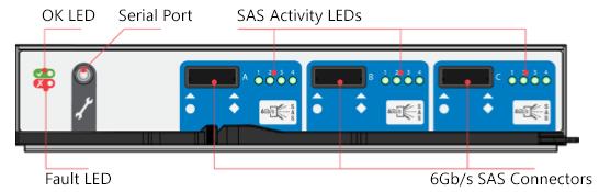 StorSimple monitoring indicators | Microsoft Docs