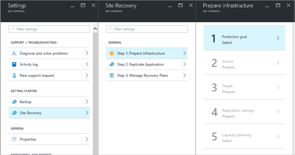 Migrate your Linux VMs to Azure Premium Storage with Azure