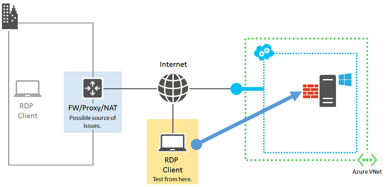 windows how to create a virtual environment with venv