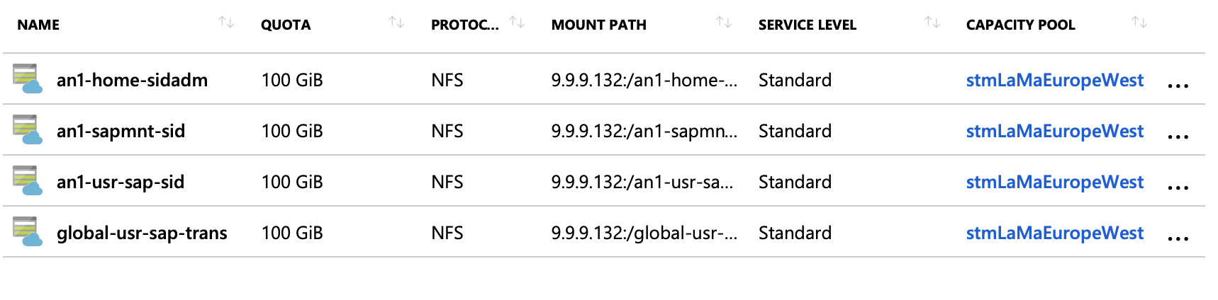 Http Response Received  Status Code = 500 Null Null Sap Pi