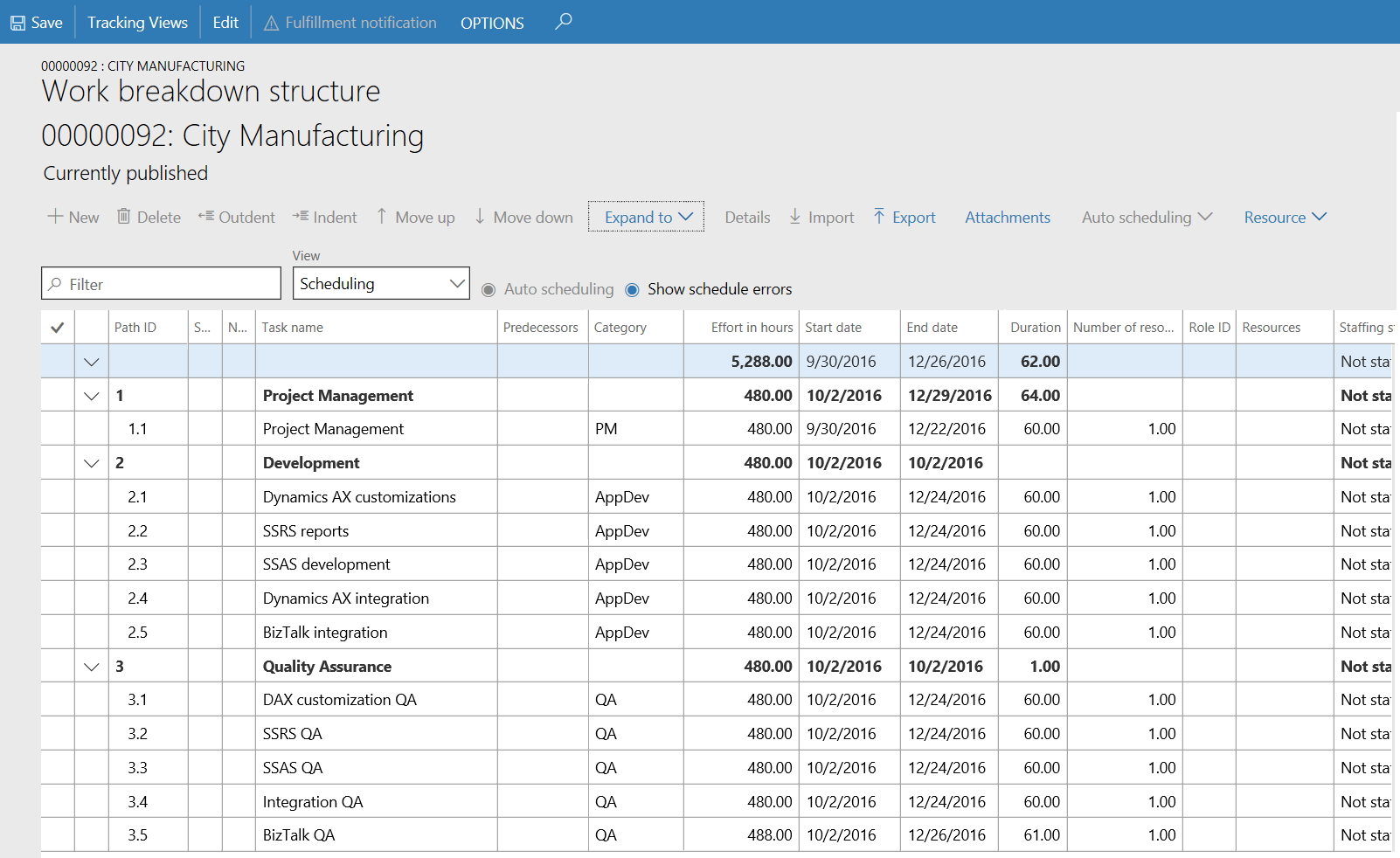 example of the work breakdown structure scheduling view