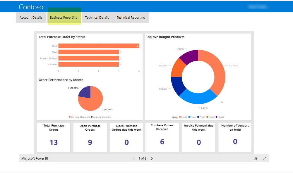 Business partner dashboard