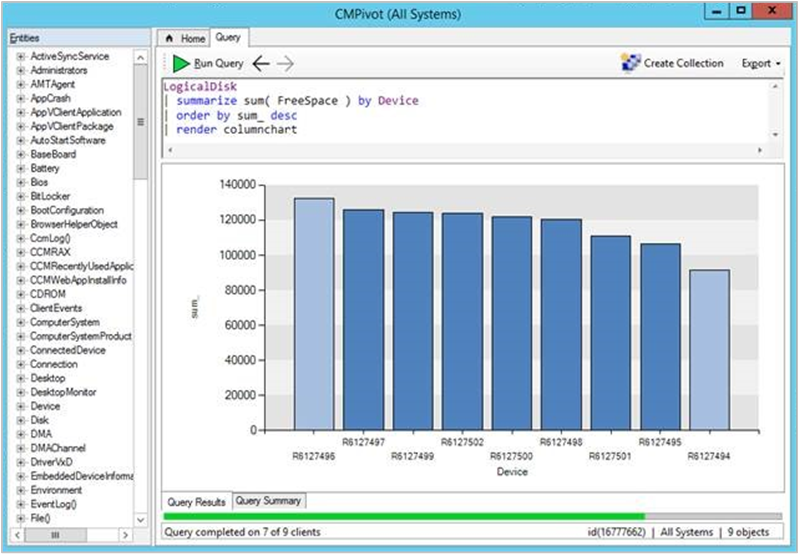Example of CMPivot inventory query with column chart visualization