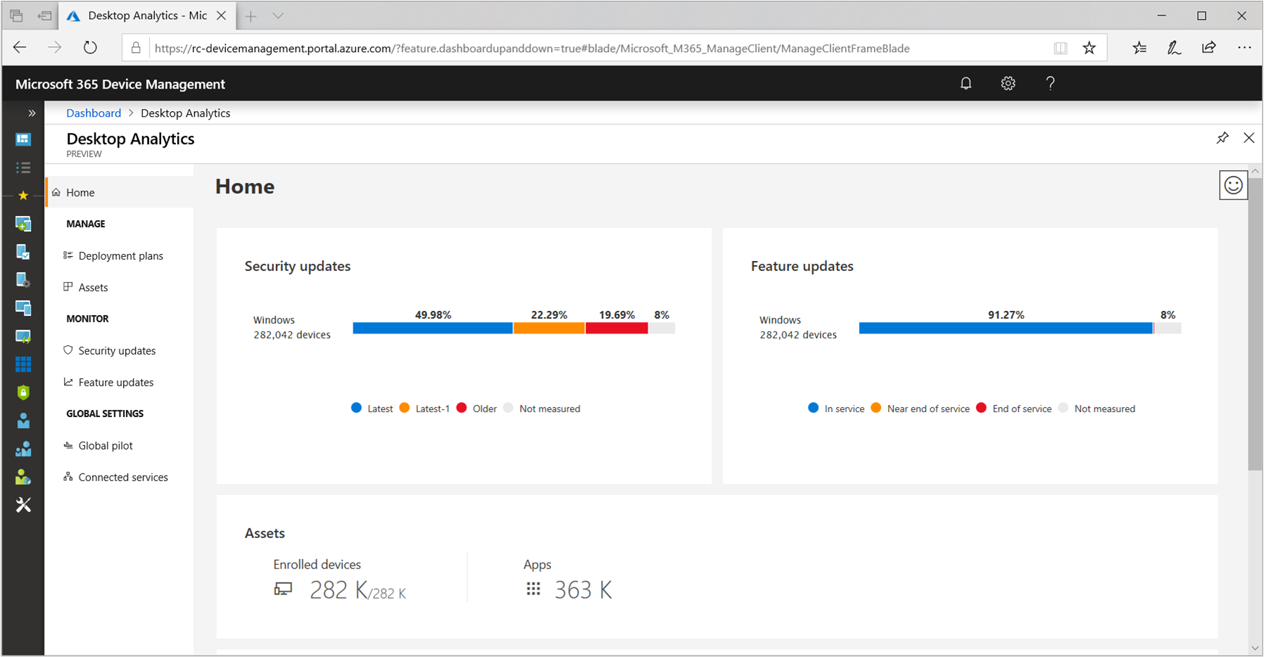 Screenshot of the Desktop Analytics home page in the Azure portal