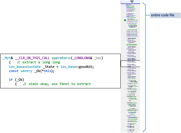 Writing And Refactoring Code C Microsoft Docs