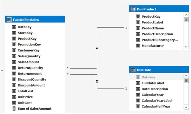 CROSSFILTER function - DAX | Microsoft Docs