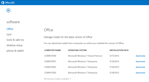 office 2013 activation code free