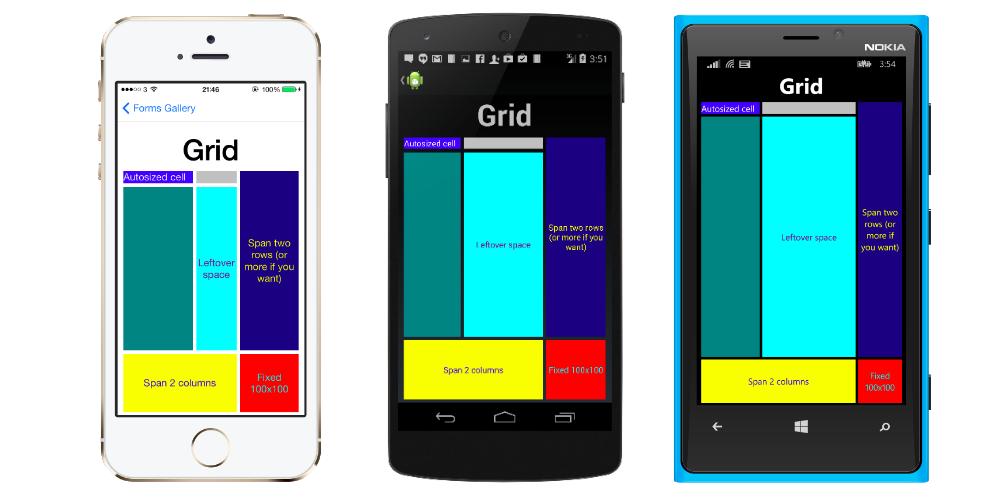 Grid Class (Xamarin Forms) | Microsoft Docs