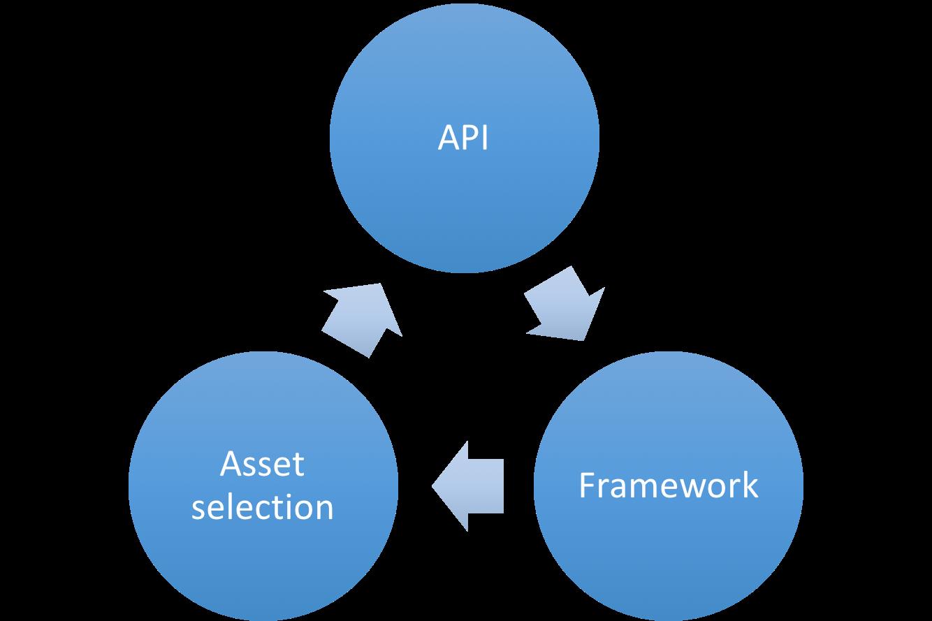 Package-based Framework Composition