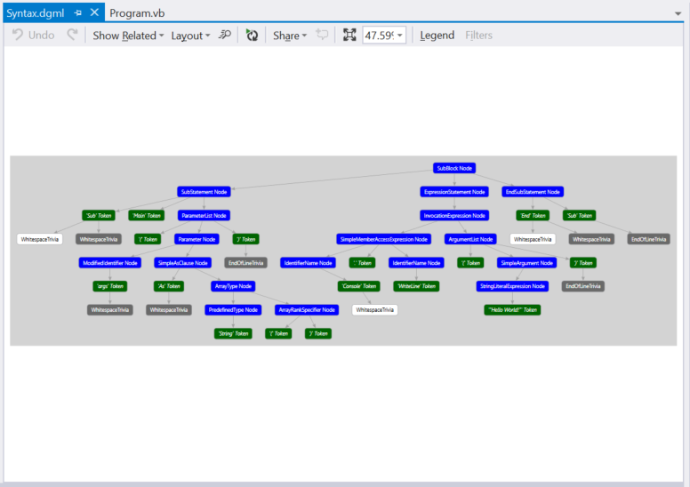 Explore code with the Roslyn syntax visualizer in Visual Studio
