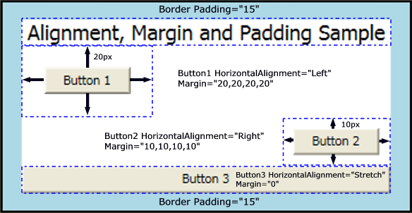 Alignment, Margins, and Padding Overview | Microsoft Docs