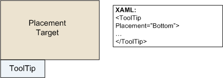 How to: Position a ToolTip | Microsoft Docs