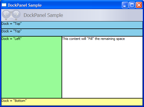 Panels Overview | Microsoft Docs